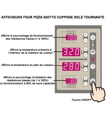 Four pizza GIOTTO CUPPONE GT140 explications des commandes des afficheurs
